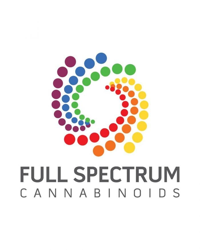 Full Spectrum Hemp Extract