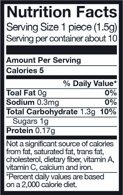 Gummy Bear Nutrition Facts